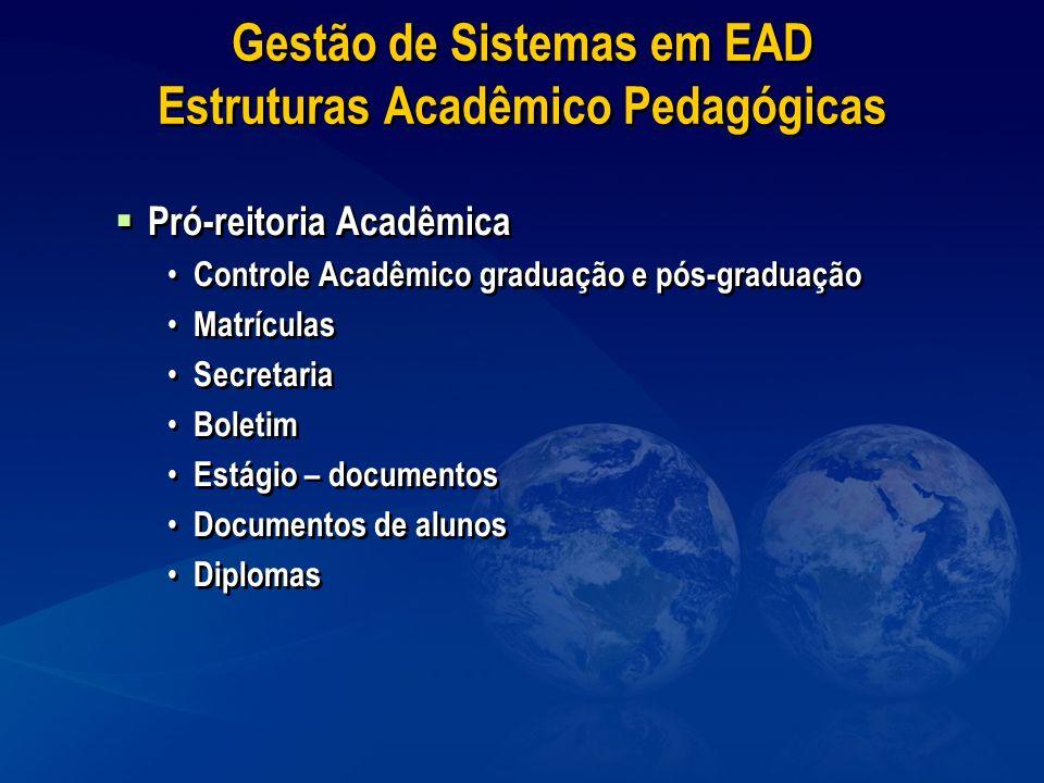 Gestão de Sistemas em EAD Estruturas Acadêmico Pedagógicas