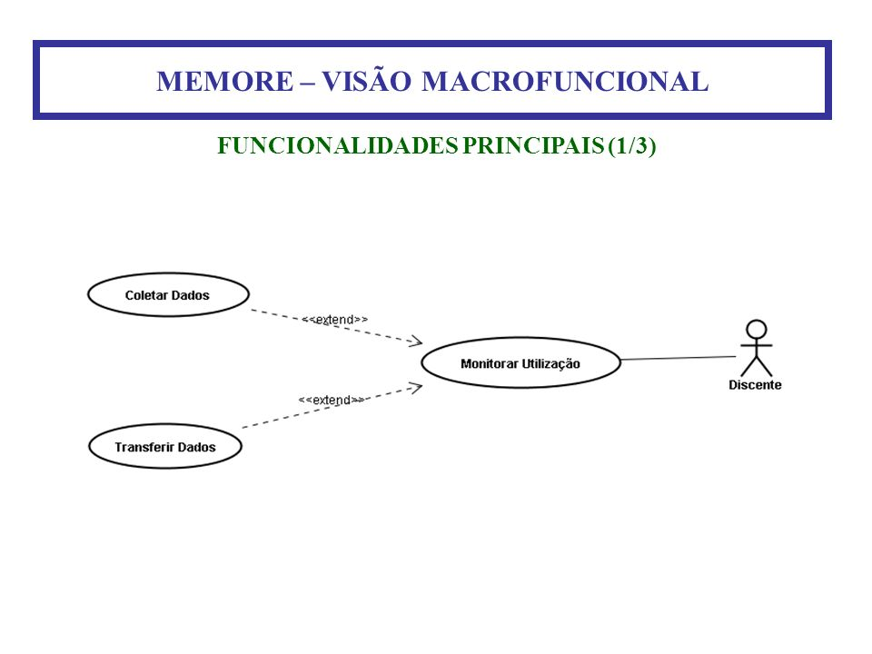 MEMORE – VISÃO MACROFUNCIONAL FUNCIONALIDADES PRINCIPAIS (1/3)