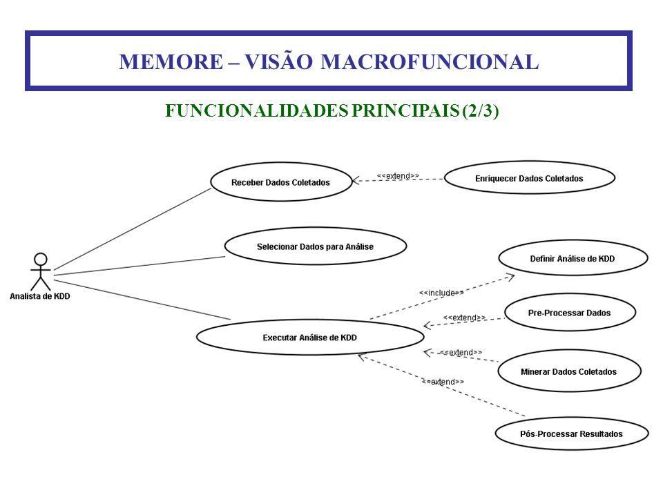 MEMORE – VISÃO MACROFUNCIONAL FUNCIONALIDADES PRINCIPAIS (2/3)
