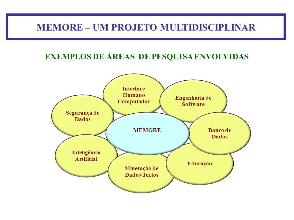 MEMORE – UM PROJETO MULTIDISCIPLINAR