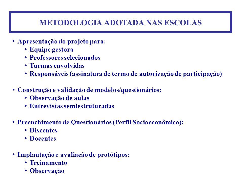 METODOLOGIA ADOTADA NAS ESCOLAS