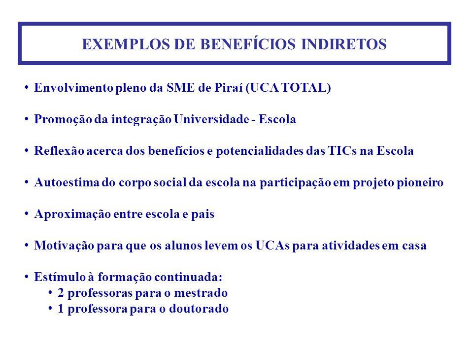 EXEMPLOS DE BENEFÍCIOS INDIRETOS