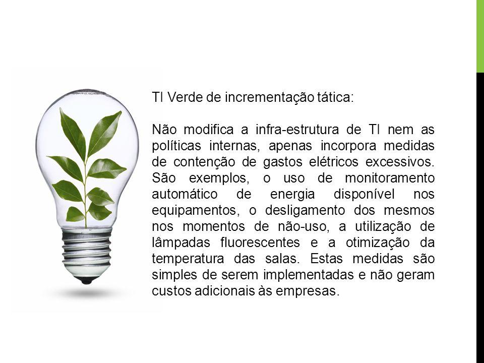 TI Verde de incrementação tática: