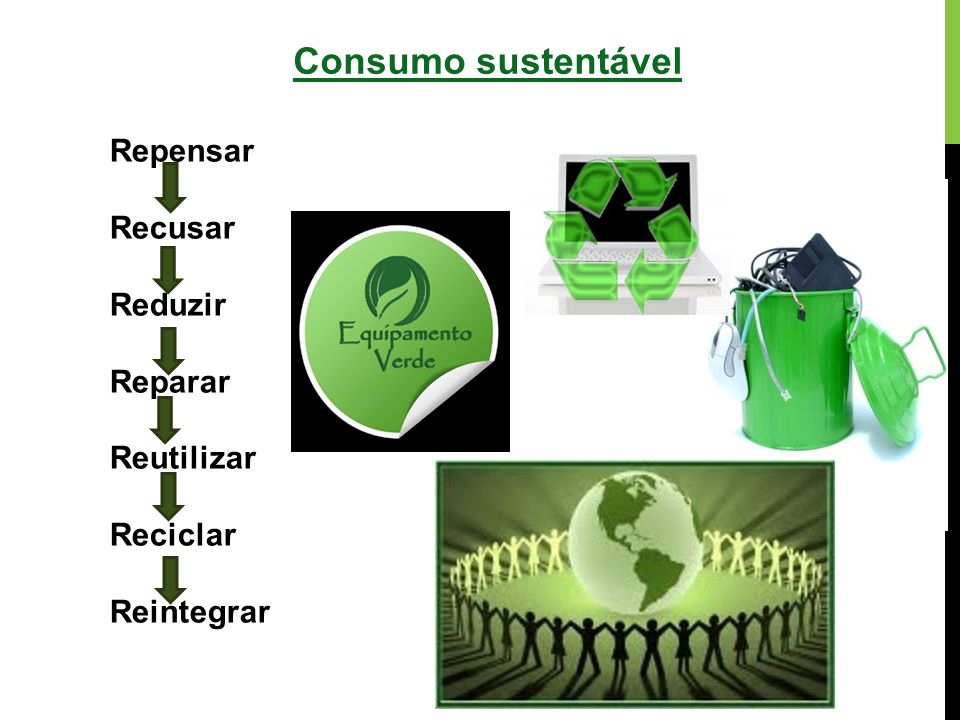 Consumo sustentável Repensar Recusar Reduzir Reparar Reutilizar