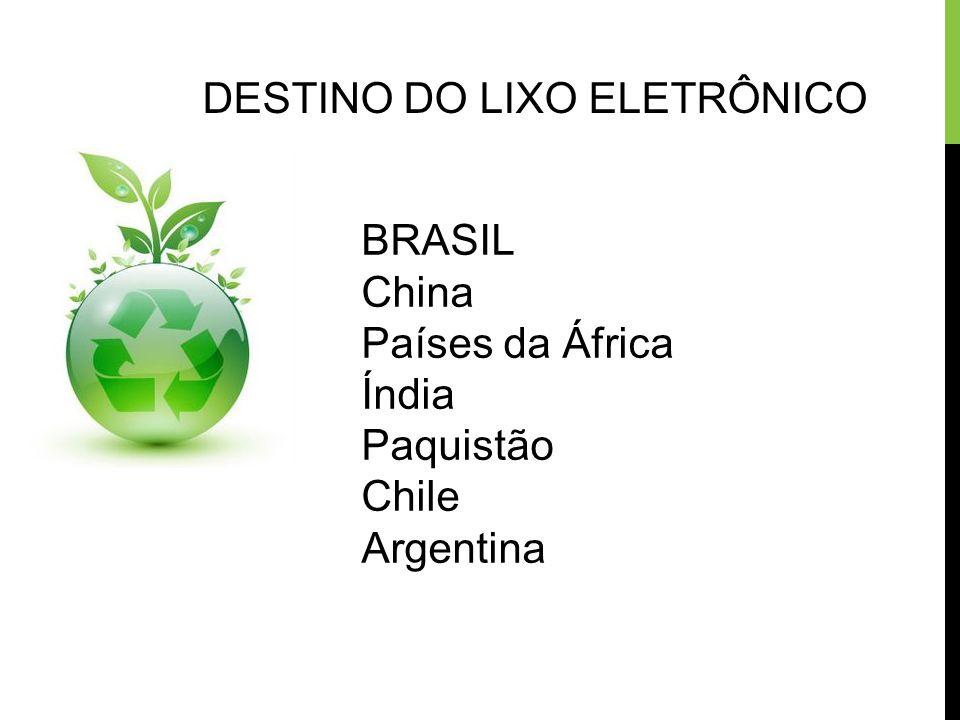 DESTINO DO LIXO ELETRÔNICO