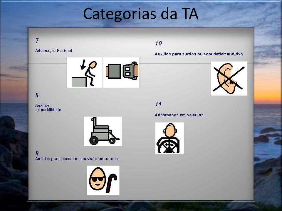 Categorias da TA Frames with faded pictures and text (Intermediate)