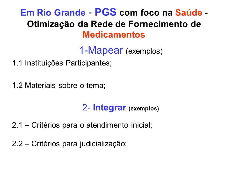 Em Rio Grande - PGS com foco na Saúde - Otimização da Rede de Fornecimento de Medicamentos