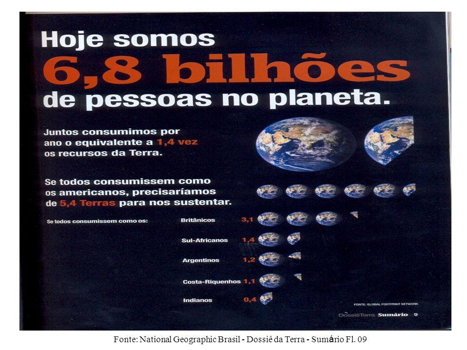 Fonte: National Geographic Brasil - Dossiê da Terra - Sumário Fl. 09
