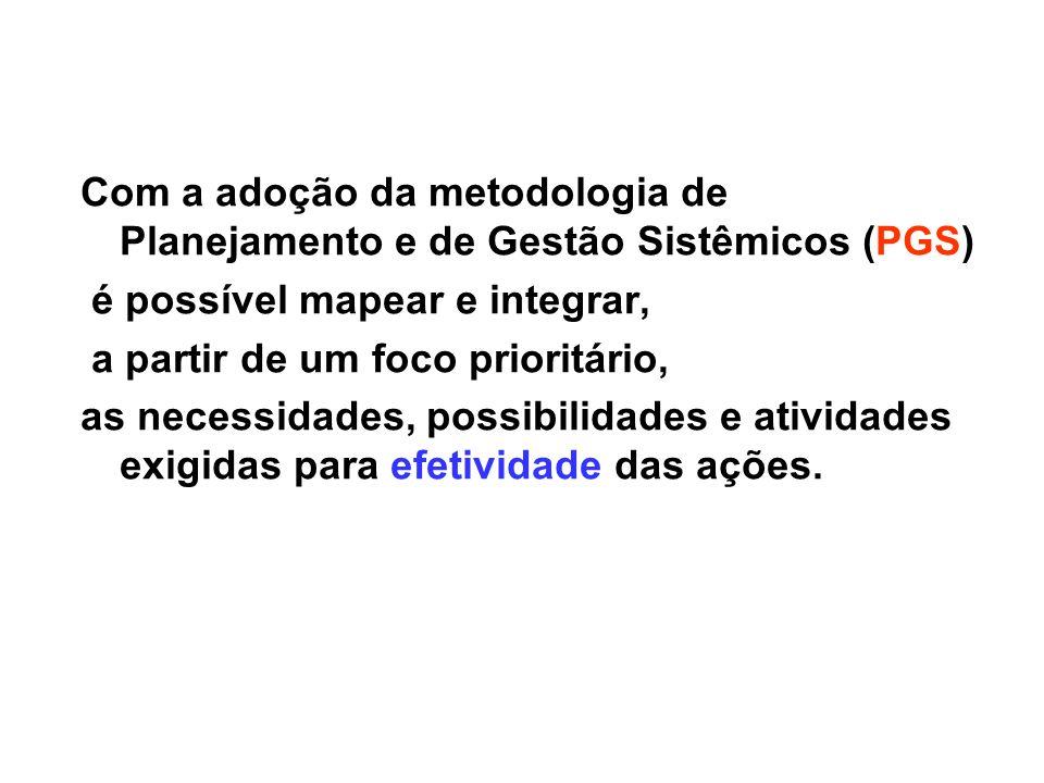 Com a adoção da metodologia de Planejamento e de Gestão Sistêmicos (PGS)