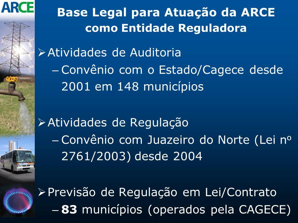 Base Legal para Atuação da ARCE como Entidade Reguladora