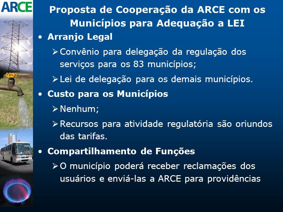 Proposta de Cooperação da ARCE com os Municípios para Adequação a LEI