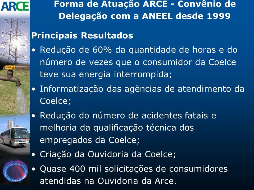 Forma de Atuação ARCE - Convênio de Delegação com a ANEEL desde 1999