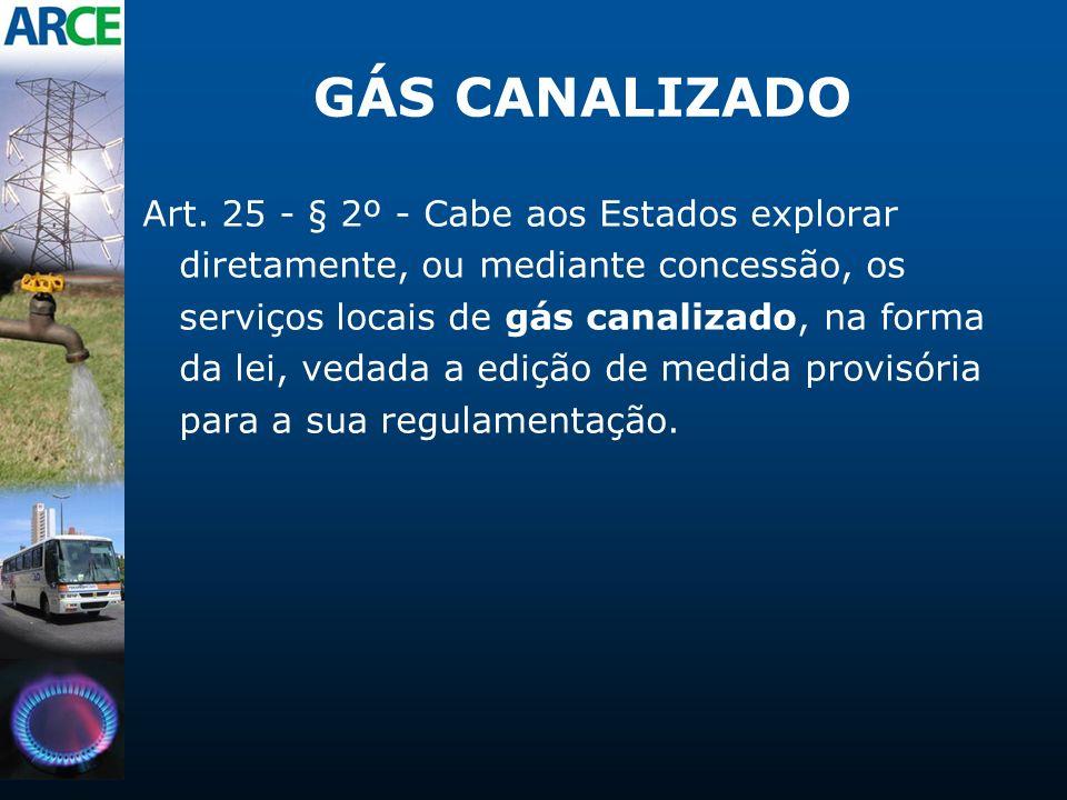GÁS CANALIZADO