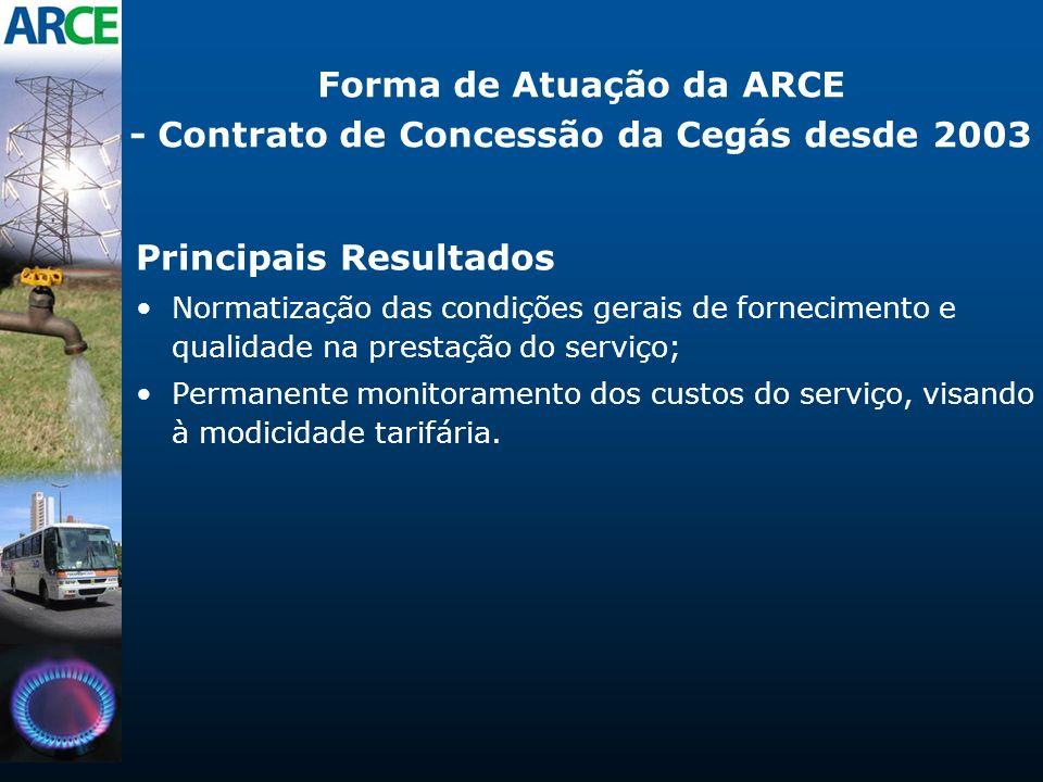 Forma de Atuação da ARCE - Contrato de Concessão da Cegás desde 2003