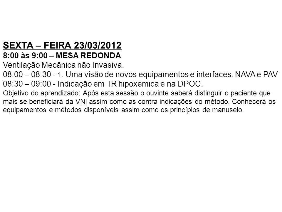 SEXTA – FEIRA 23/03/2012 8:00 às 9:00 – MESA REDONDA