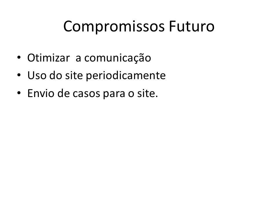 Compromissos Futuro Otimizar a comunicação Uso do site periodicamente
