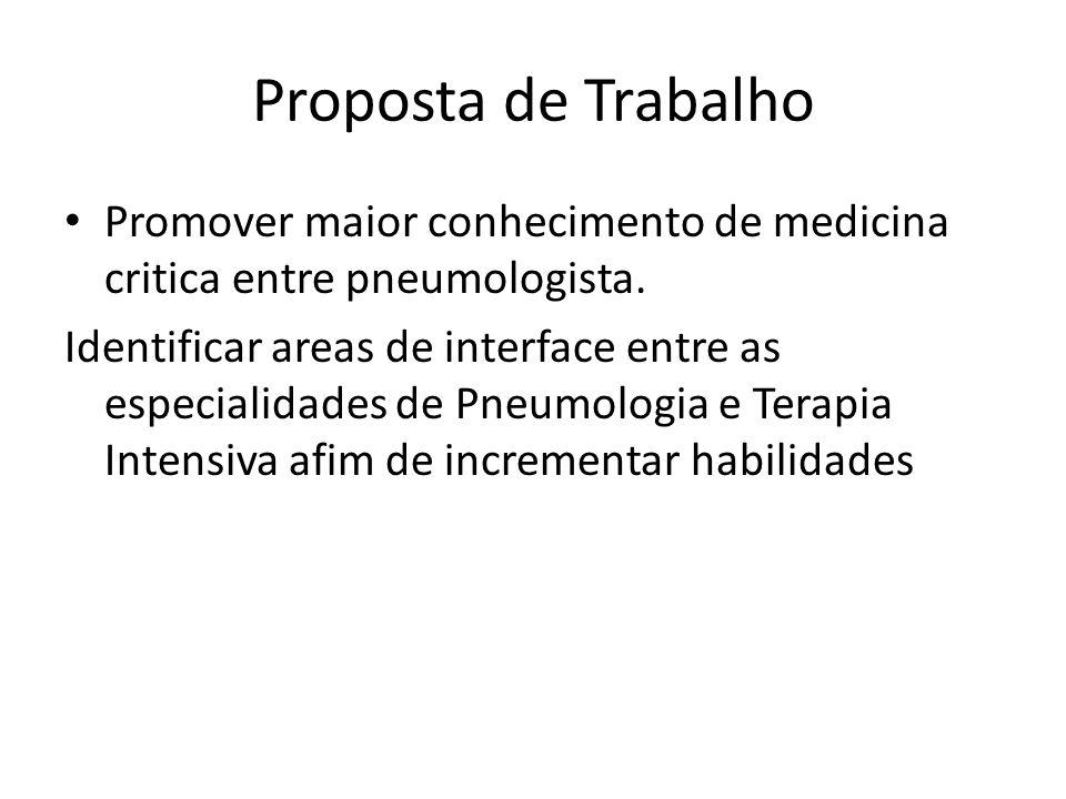 Proposta de TrabalhoPromover maior conhecimento de medicina critica entre pneumologista.