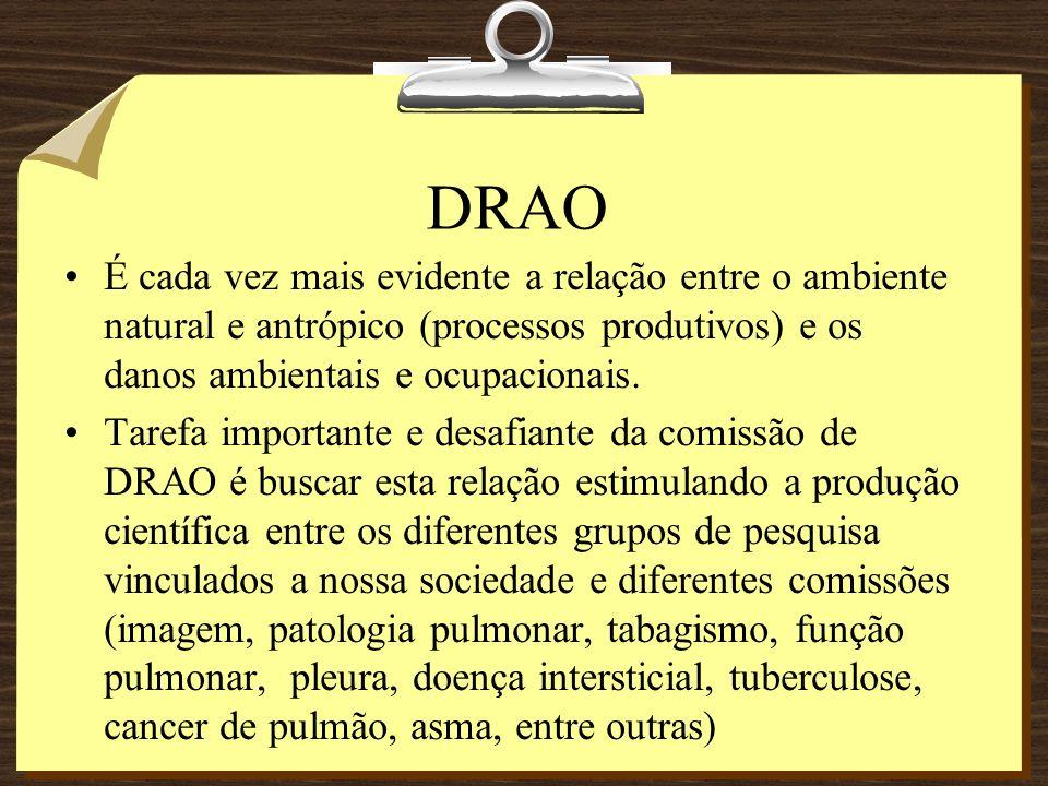 DRAO É cada vez mais evidente a relação entre o ambiente natural e antrópico (processos produtivos) e os danos ambientais e ocupacionais.