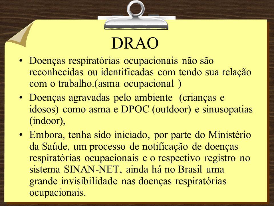 DRAO Doenças respiratórias ocupacionais não são reconhecidas ou identificadas com tendo sua relação com o trabalho.(asma ocupacional )