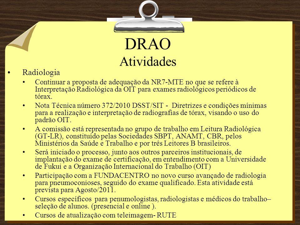 DRAO Atividades Radiologia