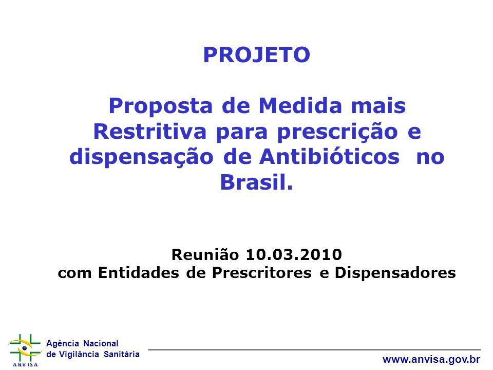 PROJETO Proposta de Medida mais Restritiva para prescrição e dispensação de Antibióticos no Brasil.
