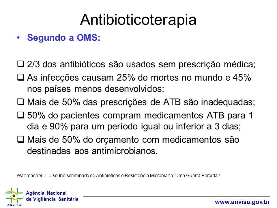 Antibioticoterapia Segundo a OMS: