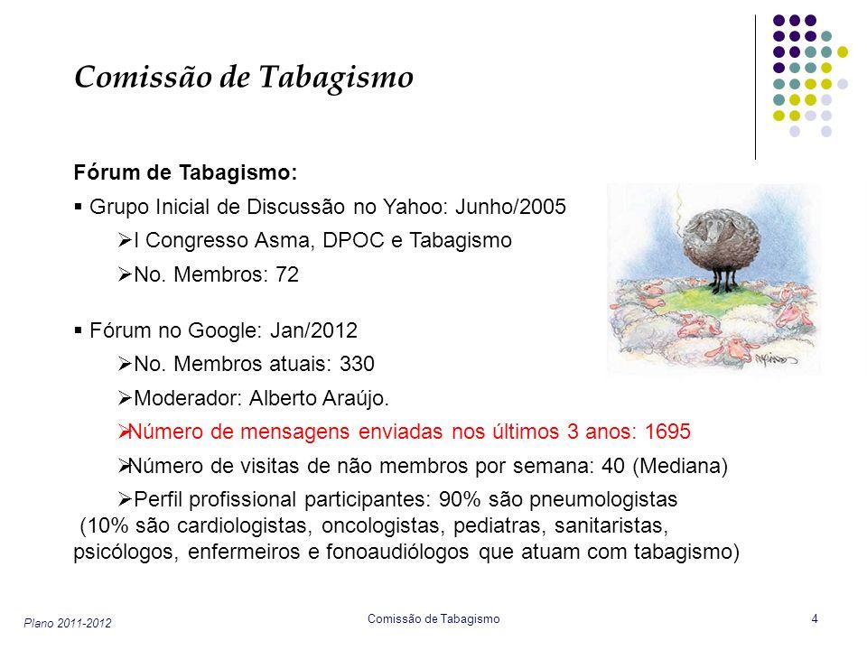 Comissão de Tabagismo Fórum de Tabagismo: