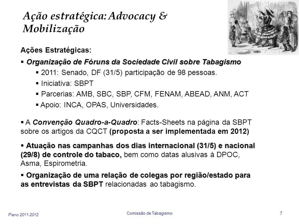 Ação estratégica: Advocacy & Mobilização