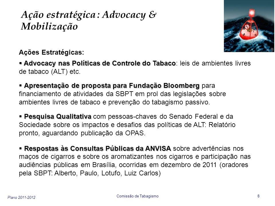 Ação estratégica : Advocacy & Mobilização