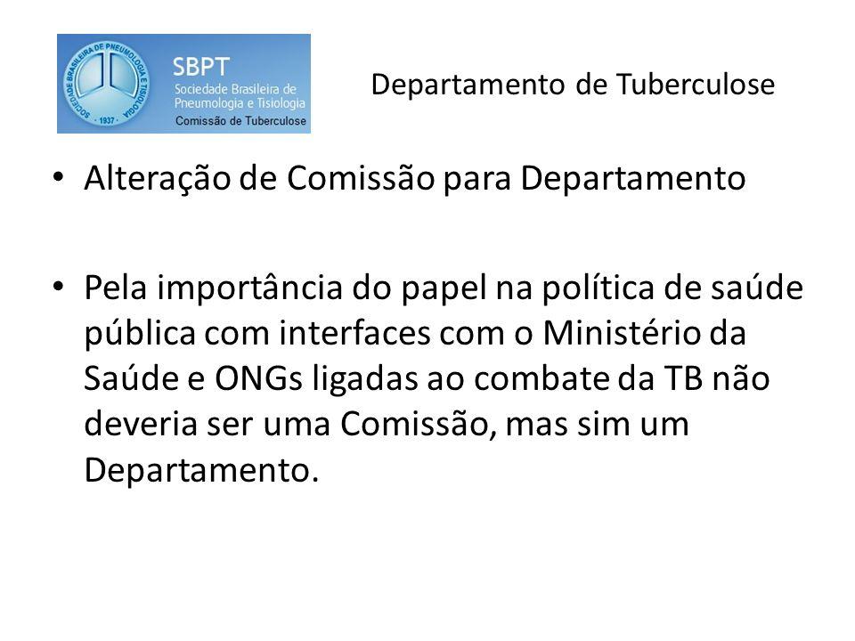 Departamento de Tuberculose