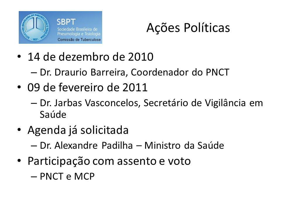 Ações Políticas 14 de dezembro de 2010 09 de fevereiro de 2011