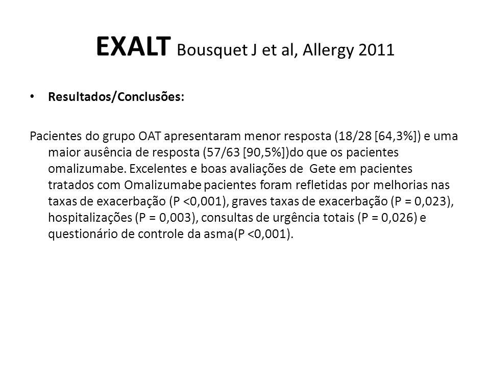 EXALT Bousquet J et al, Allergy 2011