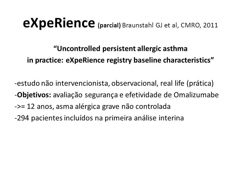 eXpeRience (parcial) Braunstahl GJ et al, CMRO, 2011