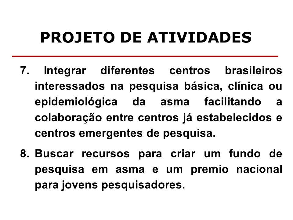 PROJETO DE ATIVIDADES