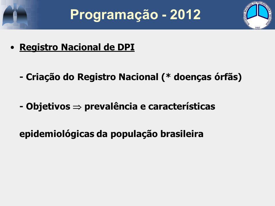 Programação - 2012 Registro Nacional de DPI