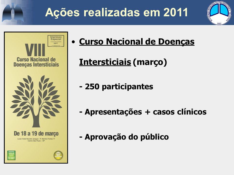 Ações realizadas em 2011 Curso Nacional de Doenças Intersticiais (março) - 250 participantes. - Apresentações + casos clínicos.