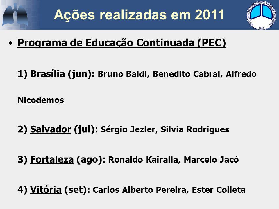 Ações realizadas em 2011 Programa de Educação Continuada (PEC)