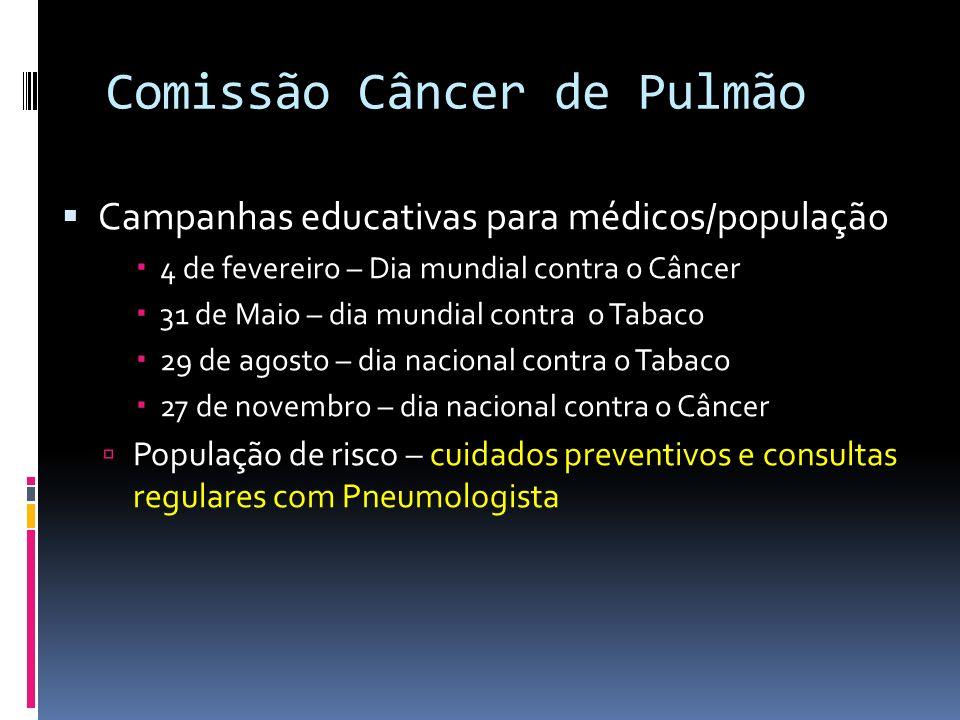 Comissão Câncer de Pulmão
