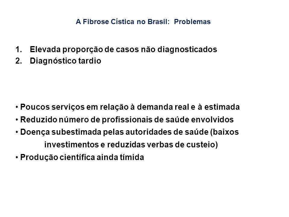 A Fibrose Cística no Brasil: Problemas