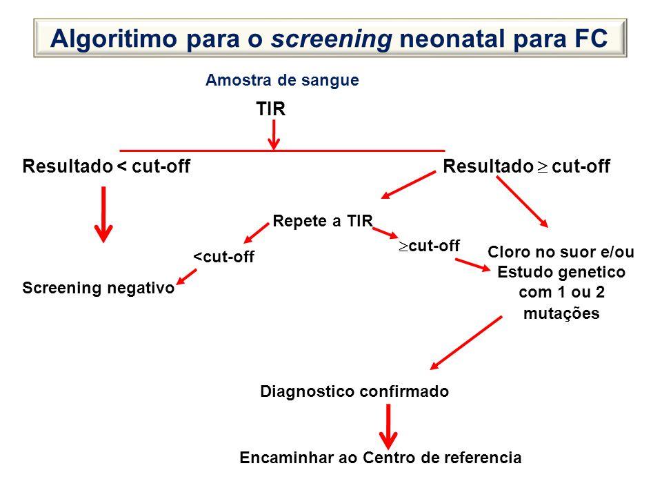 Algoritimo para o screening neonatal para FC