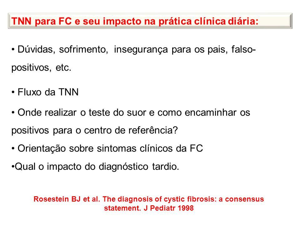 TNN para FC e seu impacto na prática clínica diária: