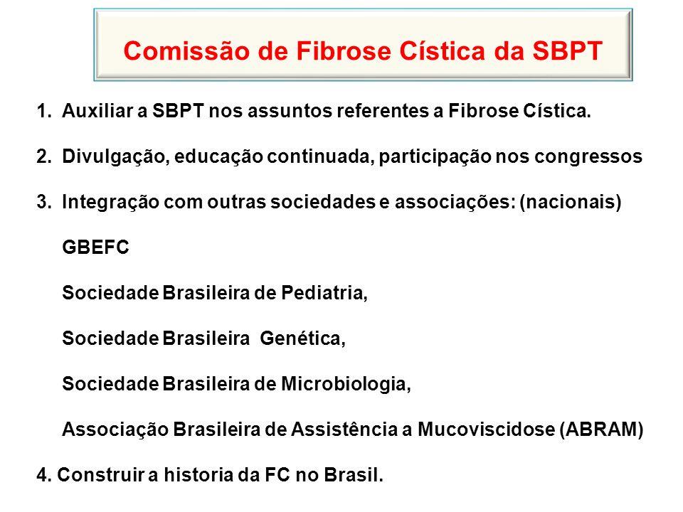 Comissão de Fibrose Cística da SBPT