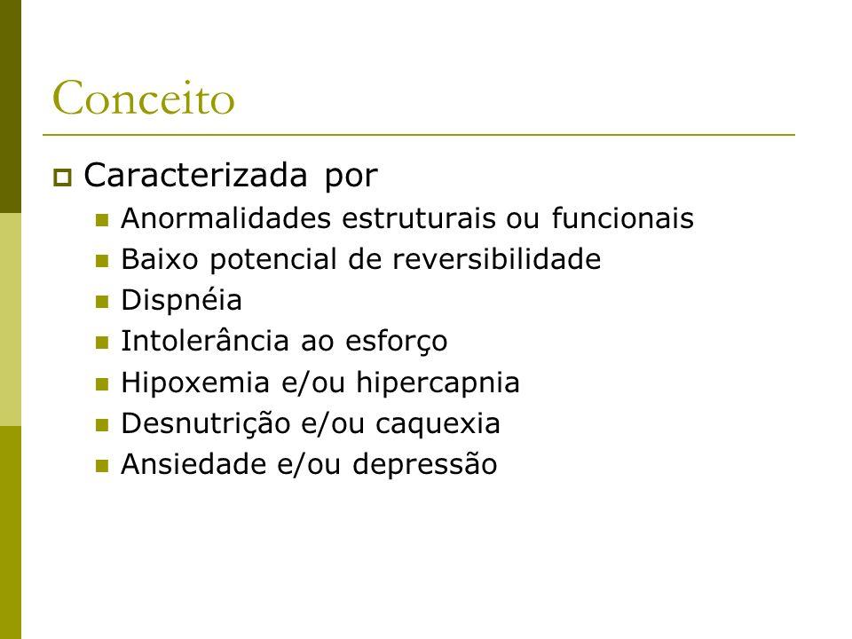 Conceito Caracterizada por Anormalidades estruturais ou funcionais