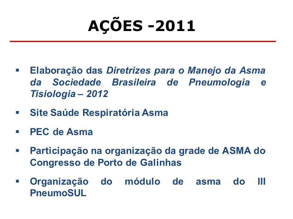 AÇÕES -2011 Elaboração das Diretrizes para o Manejo da Asma da Sociedade Brasileira de Pneumologia e Tisiologia – 2012.