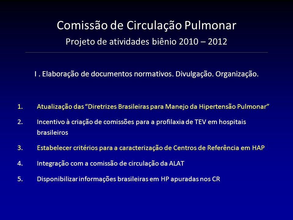 I . Elaboração de documentos normativos. Divulgação. Organização.