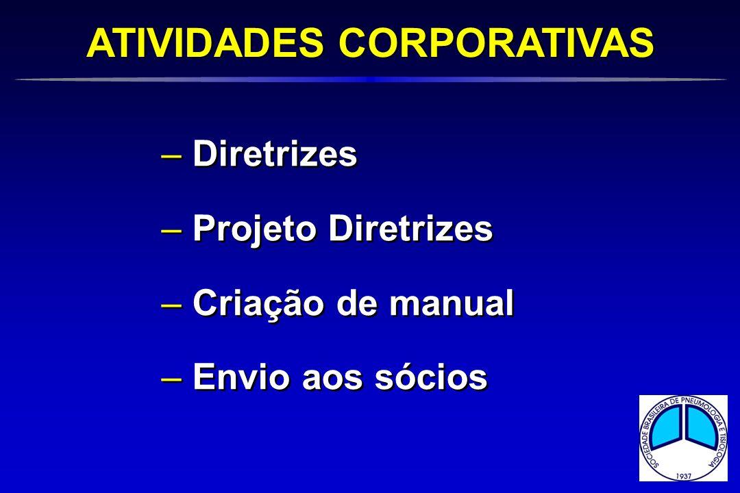 ATIVIDADES CORPORATIVAS