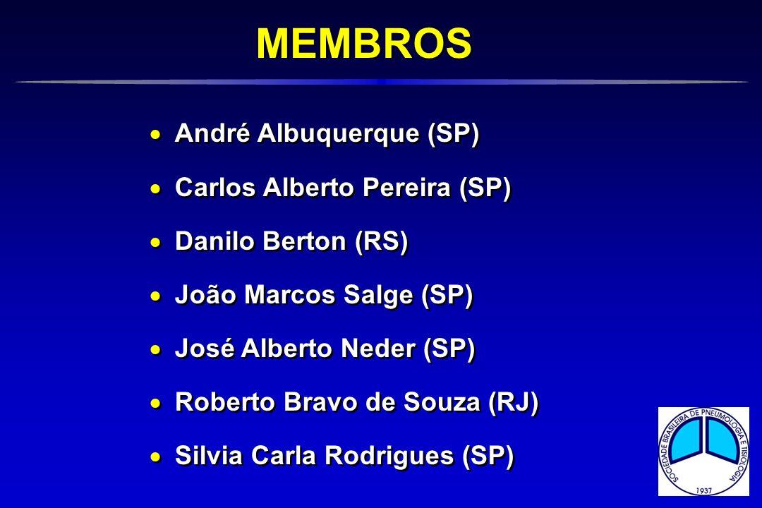 MEMBROS André Albuquerque (SP) Carlos Alberto Pereira (SP)
