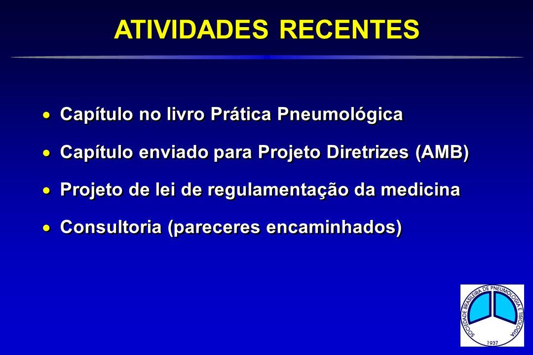 ATIVIDADES RECENTES Capítulo no livro Prática Pneumológica