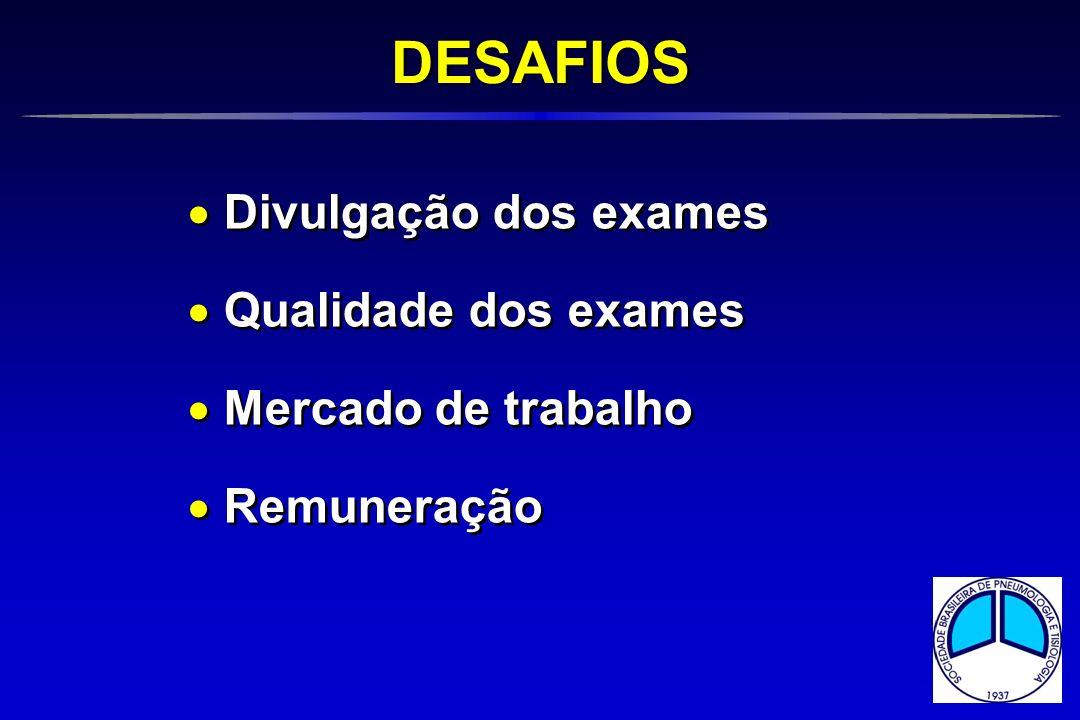 DESAFIOS Divulgação dos exames Qualidade dos exames