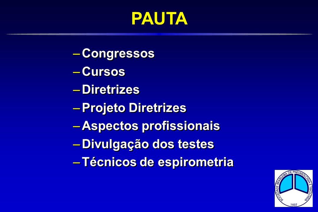 PAUTA Congressos Cursos Diretrizes Projeto Diretrizes